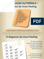 Distribuicao Eletronica Linus Pauling