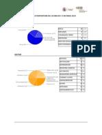 Informe. enquestes expositors - Fira de Maig 2014