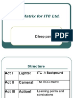 BCG Matrix for ITC Ltd.