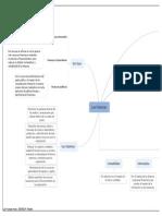 Las Finanzas y La Empresa Jose Dueñas (1)