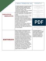 actividad metodologia 2