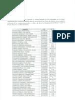 Calificaciones 1 Examen Puerto Deportivo Municipal 09-11-09