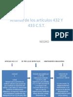ART. 432 Y 433