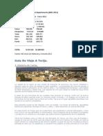 Recimiento Poblacional Por Departamento Tarija