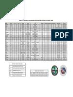 Detalle Estaciones Regme Igm 2013
