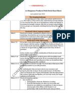 "Script for ""Facebook for Direct Response Marketing"""