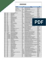 Red Proveedores Seguros Federal Al 04102013