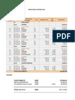 Presupuesto Contractual - NIL