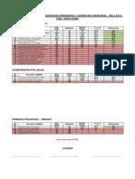 Resultados de La Evaluación de Expedientes y Entrevista Personal