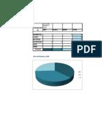 Excel.deportic