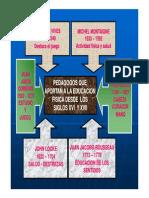 Tendencias de La Educacion Fisica Diapositivas
