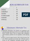 7188704 Minimum Alternate Tax