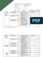 Pemetaan Sk Dan KD Matematika SMP