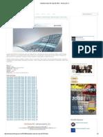 Autodesk AutoCAD Map 3D 2015 - Arkanosant Co