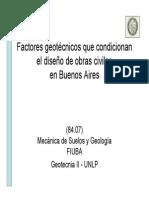 12e Obras Civiles en Buenos Aires