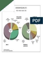 laporan ekonomi 2013