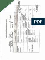 pre-student eval portfolio uwp