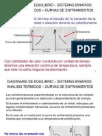 4 Diagramas de Equilibrio Bi CD