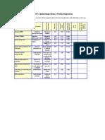 Gabinete 6 Pruebas Diagnosticas