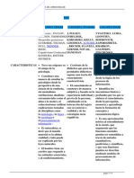 Masteruoc-grupo4 Cuadro Comparativo Teorias de Aprendizaje 20130930