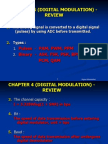 Digital Modulation Review