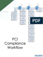 PCI Compliance Workflow - Grid-portrait2