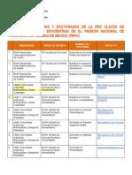 Listado Posgrados PNPC 2014