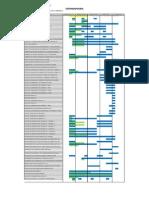 Anexo I Cronograma.pdf