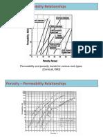 Porosity Peameability Realation