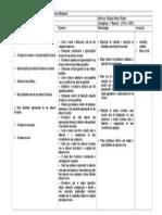 Plano Bimestral Do 1 Bimestre Da 7 Série (8º Ano)