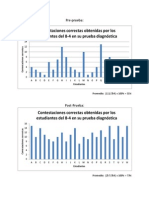 estadistica pre y post prueba diagnostica