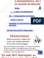 TGS Paradigma MASLOW