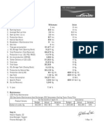 04 CO2 Production Report