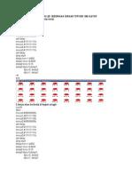 Tampilan Led Sederhana Dengan Topview Simulator