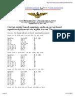 Korean War Order of Battle