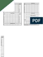 Piano Scales Chart - Grade 5