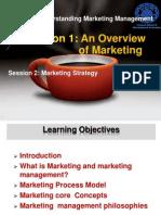 Marketing; Introduction