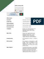 Bangladesh MB Checked 160811