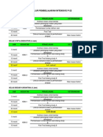 Rancangan Alur Pembelajaran Intensive