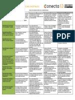 Autoevaluación Competencia Digital CONECTA 13 (1)