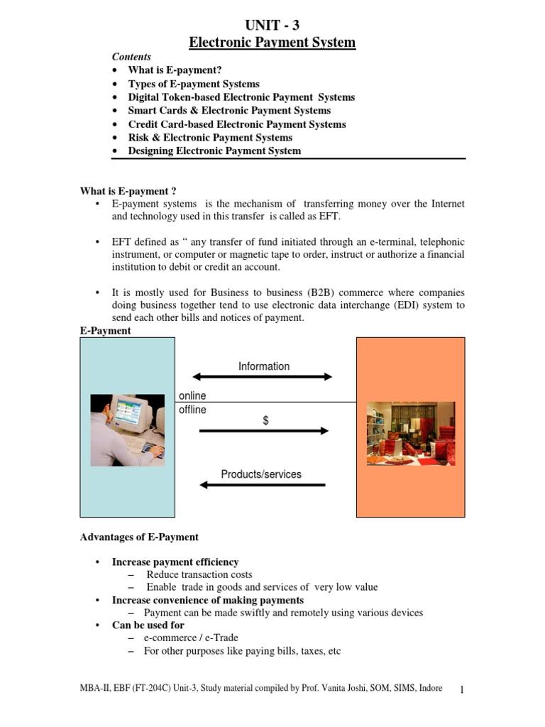 e-comm_unit-3 | Smart Card | Credit Card