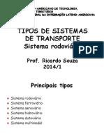 2_Sistema_rodoviario.pdf