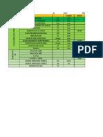 modelo hidrologico de TEMEZ para simular caudales medios mensuales.xlsx