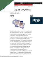 Minerva_ Fintas_ El Diagrama