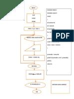 Diagrama de Flujo y Codigo Fuente