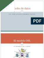 Redes de Datos- Modelo OSI