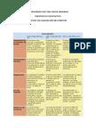 Matriz Evaluacion de Ensayos (1)