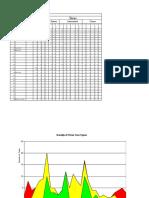 Ecology - Plant Data '07