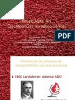 Grupo ABO, Rh 140708