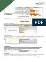 CLAT 2014 Analysis